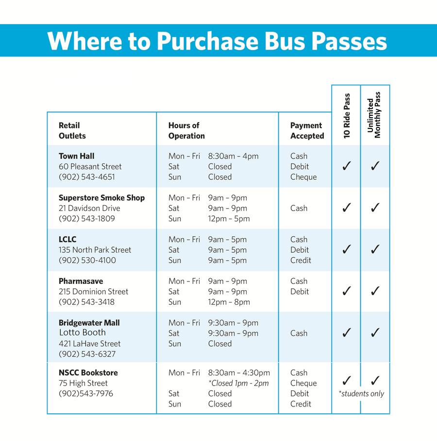 Transit Purchase Retail Locations