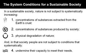 tns_system_conditions_small